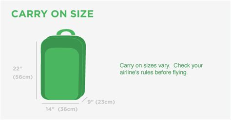 what is the allowed carry on bag and check in baggage rate the carry on luggage rules to live by
