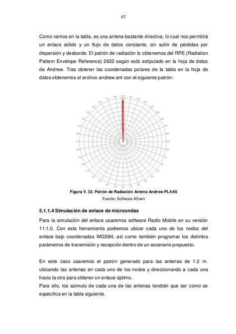 radiation pattern envelope reference rpe 98 t00009