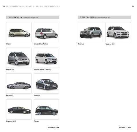 volkswagen vehicles list sport cars 2011 complete list of vw group s 178 models