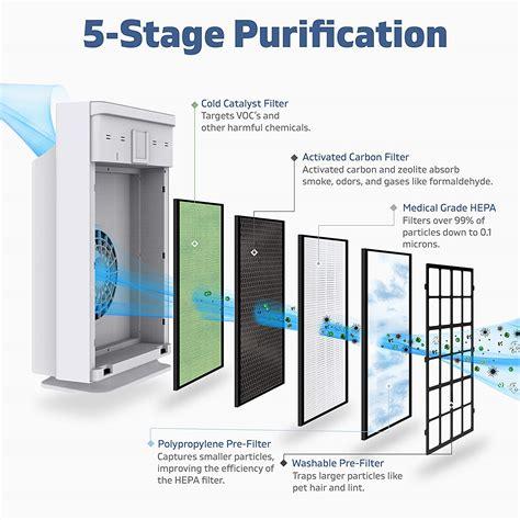 air cleaners  work  air purifiers reviewed
