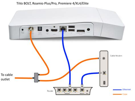 Mini Router Bolt user added image