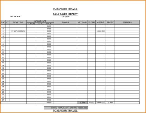 Free Daily Sales Call Report Template Sales Call Report Template Free Mickeles Spreadsheet