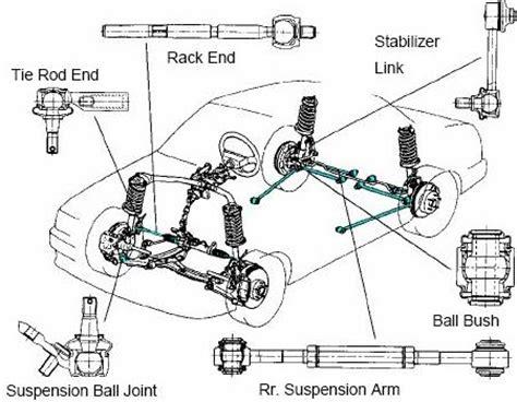 Bearing Roda Depan Merk Nsk Honda Crv 2 Thn 2002 20 Murah masalah seputar kaki kaki c2w community
