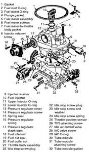 repair guides throttle fuel injection system throttle autozone