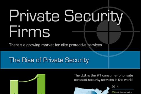 45 security company names brandongaille
