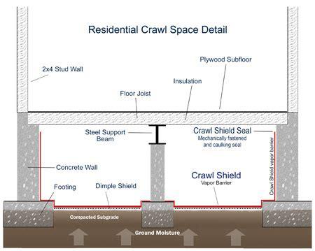 crawl shield products virginia basement