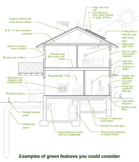 energy efficient house design features house design ideas