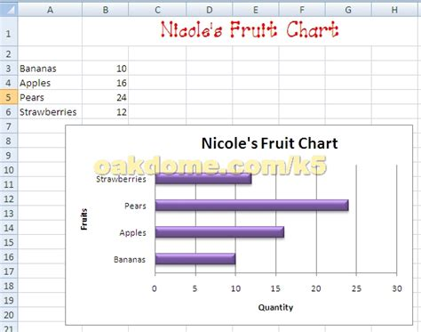 bar chart format excel 2007 how to format a bar chart in excel 2010 excel 2007 to