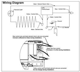 electrical baseboard heater problems home improvement