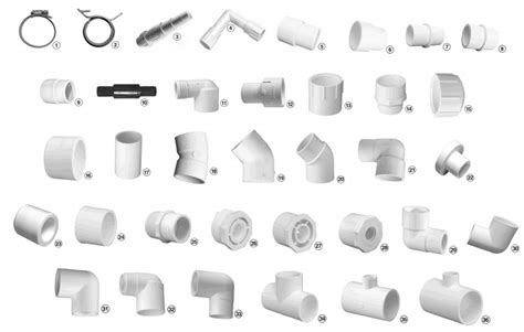 Plumbing Items Names by Order Qty