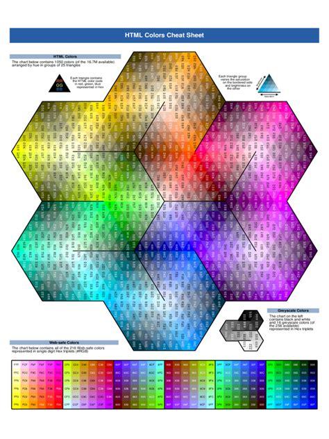 html color code chart template 4 free templates in pdf
