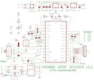 i2s termination resistor dir9001 spdif decoder