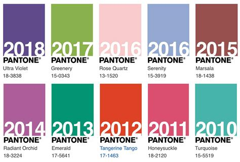 Pantone Announced  Color   Year