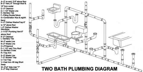 Isometric Plumbing Layout by Plumbing Drawings Building Codes Northern Architecture