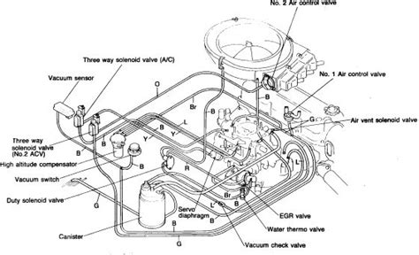 1987 b2600 vacuum diagram auto engine and parts diagram