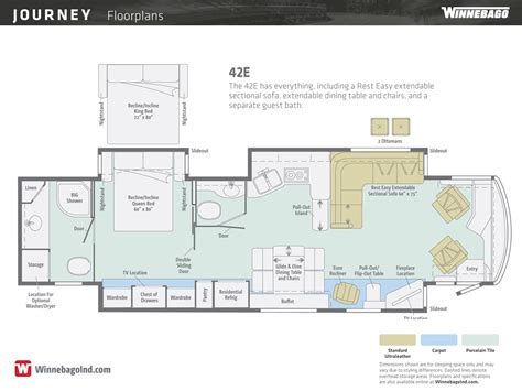 slide in cer floor plans 8 keys to choosing the right rv floor plan the first time
