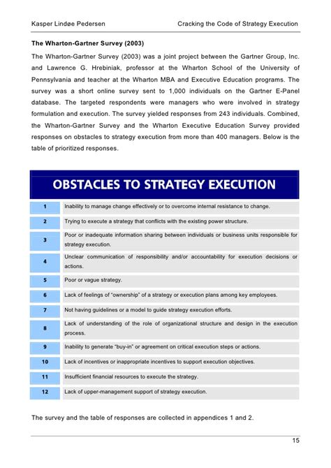 Wharton Class Code Mba by Cracking The Code Of Strategy Execution