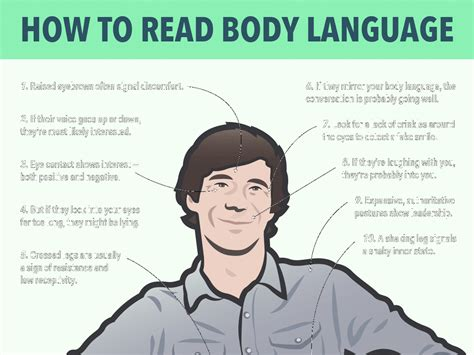 12 Tips On How To Read Mens Mixed Signals by 10 Tactics For Reading S Language Business