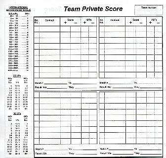 Duplicate Bridge Scoring Spreadsheet by Duplicate Bridge Score Sheets Printable Pictures To Pin On Pinsdaddy