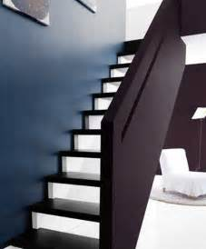 Modern interior paint colors and home decorating color schemes color