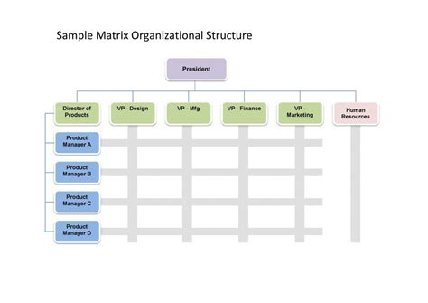 organizational chart template doc 25 best free organizational chart template in word pdf excel