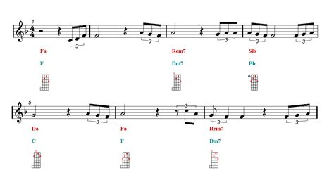 tutorial guitar free download perfect symphony ed sheeran banjo chords tutorial sheet