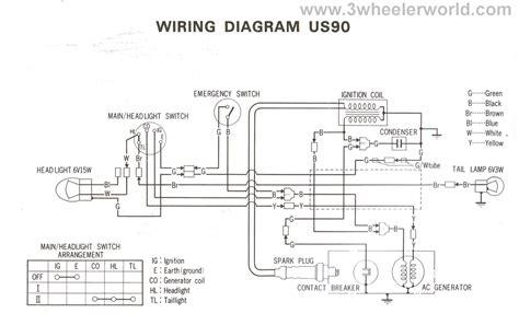 polaris 50 wiring diagram wiring diagram schemes