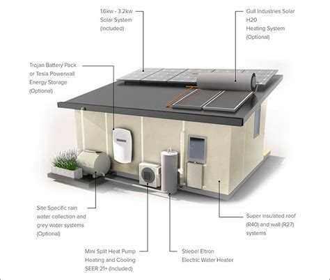 tesla meter squared the tiny house on 24 square meters houz buzz