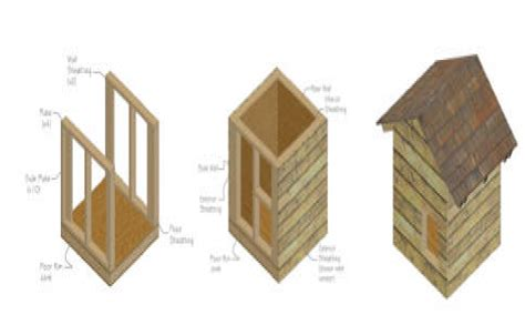 dog house roof plans flat roof dog house plans easy dog house plans small easy to build house plans mexzhouse com