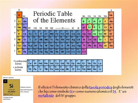 silicio tavola periodica chimica degli elementi nell ambiente ppt