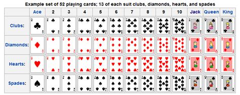Gift Card Forum - poker cards udacity forums