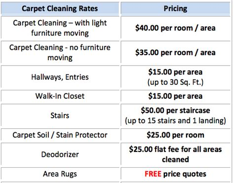 How To Price A House Cleaning by Carpet Cleaning Rates Cary Residential Services