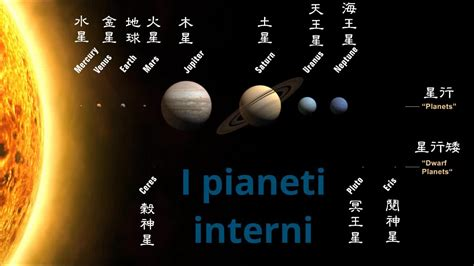 pianeti interni cos 232 un pianeta mercurio venere la terra marte i