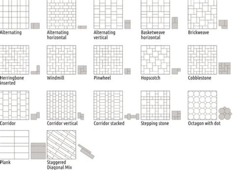 pattern for rectangular tiles 17 best images about tiled on pinterest herringbone