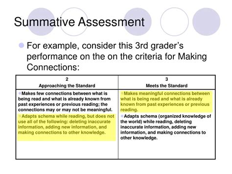 summative assessment template ppt reading comprehension strategies rubrics powerpoint