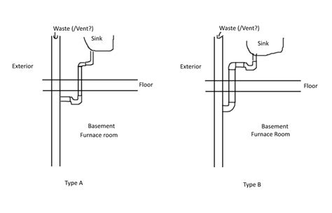 Plumbing Locator by Trap Location For Kitchen Sink Terry Plumbing