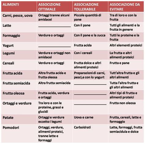 associazione alimenti dieta dissociata cos 232 come funziona tabella e regole