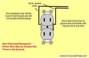 Clothes Dryer 110 Volt Wiring Diagrams For Electrical Receptacle Outlets Do It
