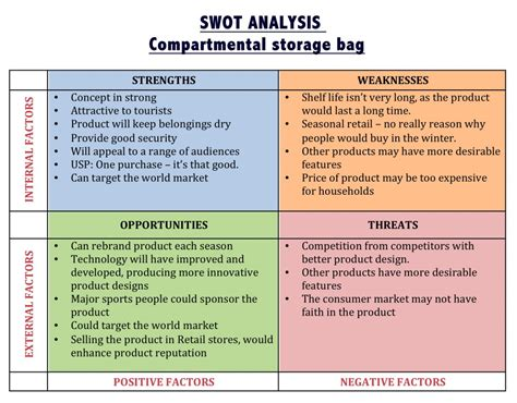 Concierge Medicince Cover Letter by Swot Analysis Resume Tips Swot Analysis