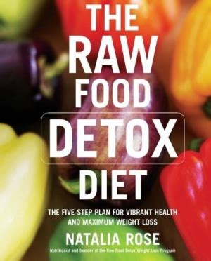 Detox Cleanse To Kickstart Weight Loss by 30 Day Food Challenge Great To Kickstart Any Weight Loss