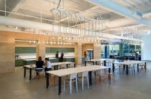 office canteen design corporate