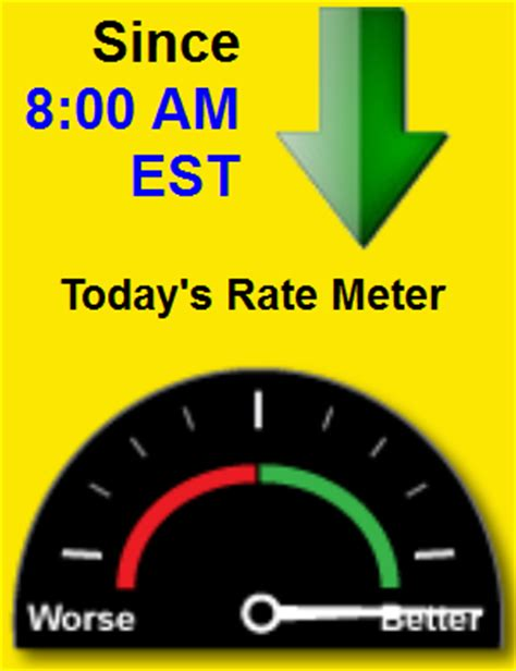 current mortgage rates today
