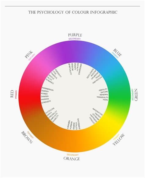 the psychology of color color palettes