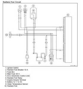 perma cool fan wiring diagram get free image about wiring diagram