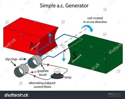 diagram maker illustration simple ac generator stock illustration 167013374