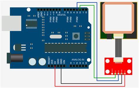 code arduino gps arduino gps tutorial oscar liang