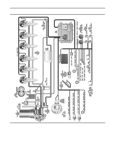 dt466 fuel system diagram international dt466 engine fuel diagram international