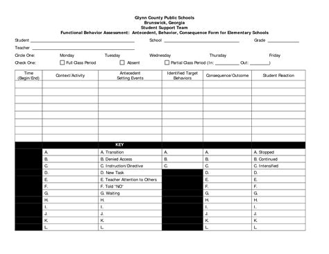 fba template 10 best images of functional behavior assessment chart