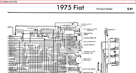 1979 fiat spider ignition wiring diagrams wiring diagram and fuse box diagram fiat spider wiring diagram regarding 1979 fiat spider ignition wiring diagrams fuse box and