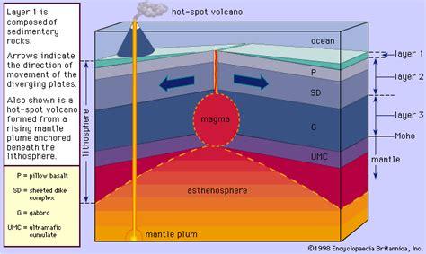 earthquake quiz true or false volcanoes and earthquakes quiz